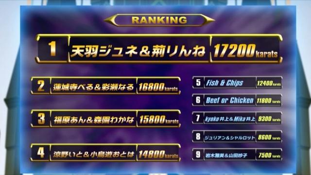 prad3 43 ranking full