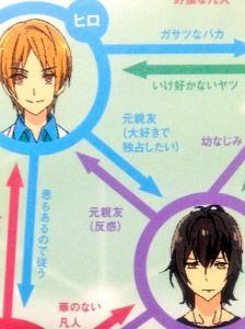 prad3 kouji hiro diagram prince animage spring 2014