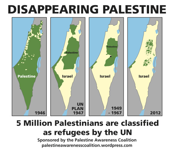Palestinian-1946-2012