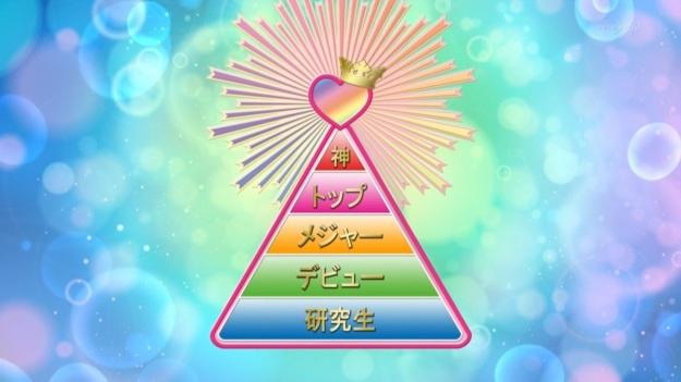 prad5 02 idol ranking