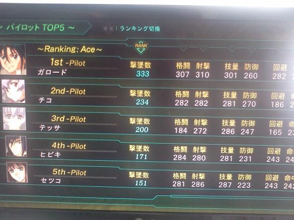 srwz3 clear top 5r