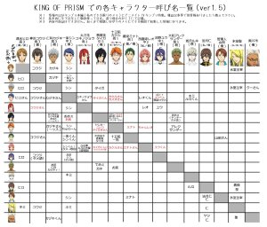 prad6 how the characters call each other chart 10_mn_